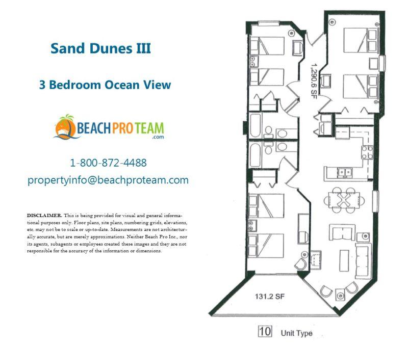 Myrtle Beach Condos For Sale